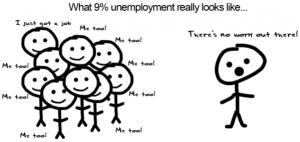 true unemployment