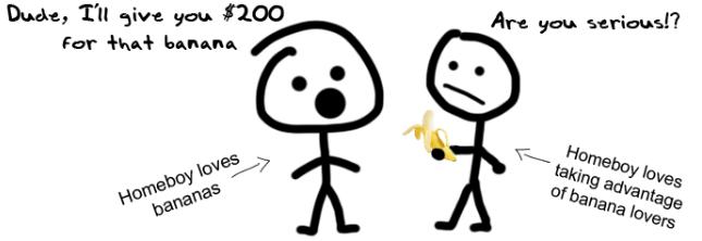 banana lover
