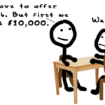 Would you pay for a job interview?