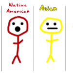 I'm half Korean