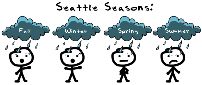 seattle seasons rain