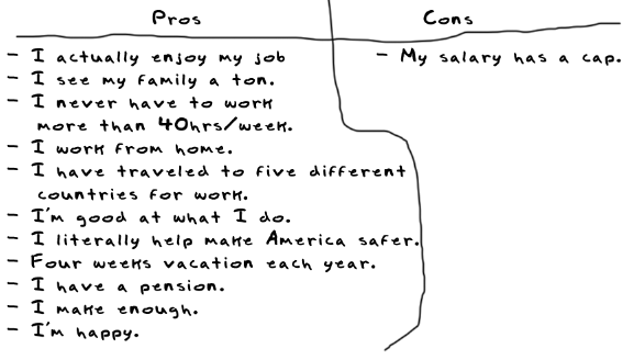 Work pros and cons